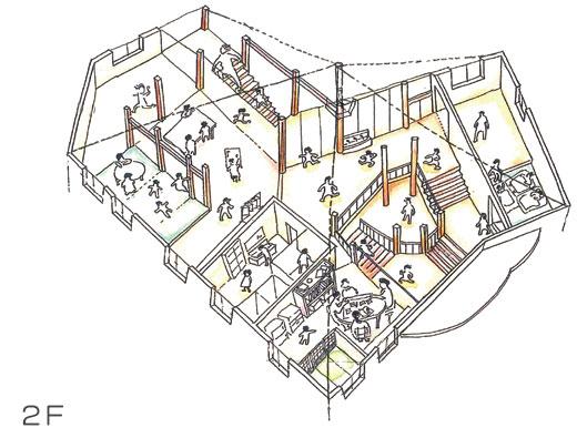 かほる保育園園内マップ2F